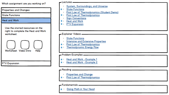 Screenshot of Guided Practice wireframe